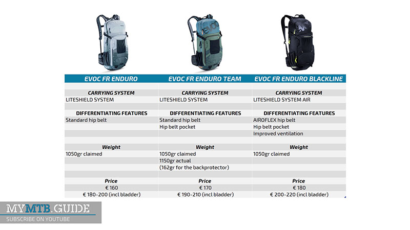 evoc fr enduro team 11