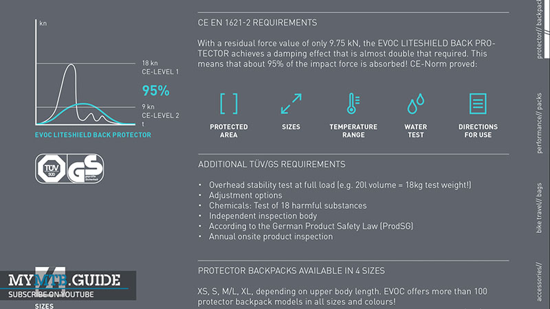 evoc fr enduro team 13